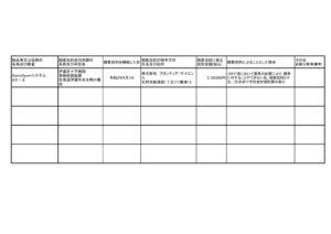 zuikei200911のサムネイル