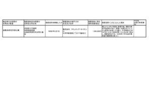 20210607zuiiのサムネイル